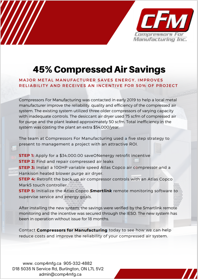 Compressors for manufacturing 45% compressed air savings